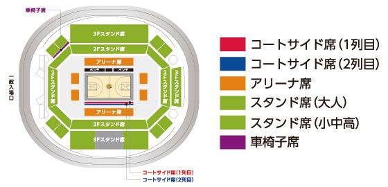 東アジアバスケットボール 会場図面